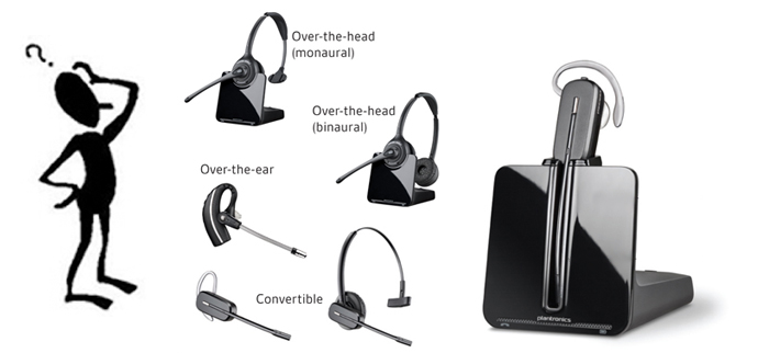 Confused about headsets